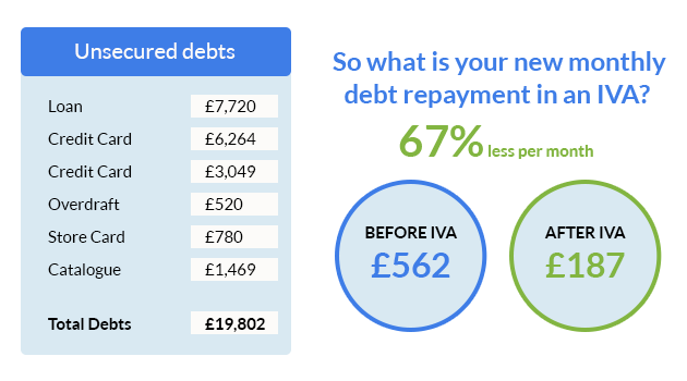Co payday loans image 5